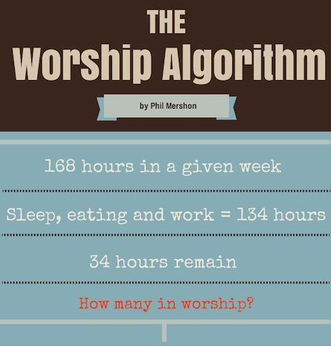 Worship Algorithm (1)
